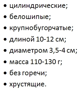 Об огурце Форсаж: описание и характеристики сорта, посадка и уход